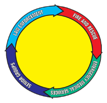 Activity cycle from law enforcement to fire and rescue to emergency medical services to senior groups and back